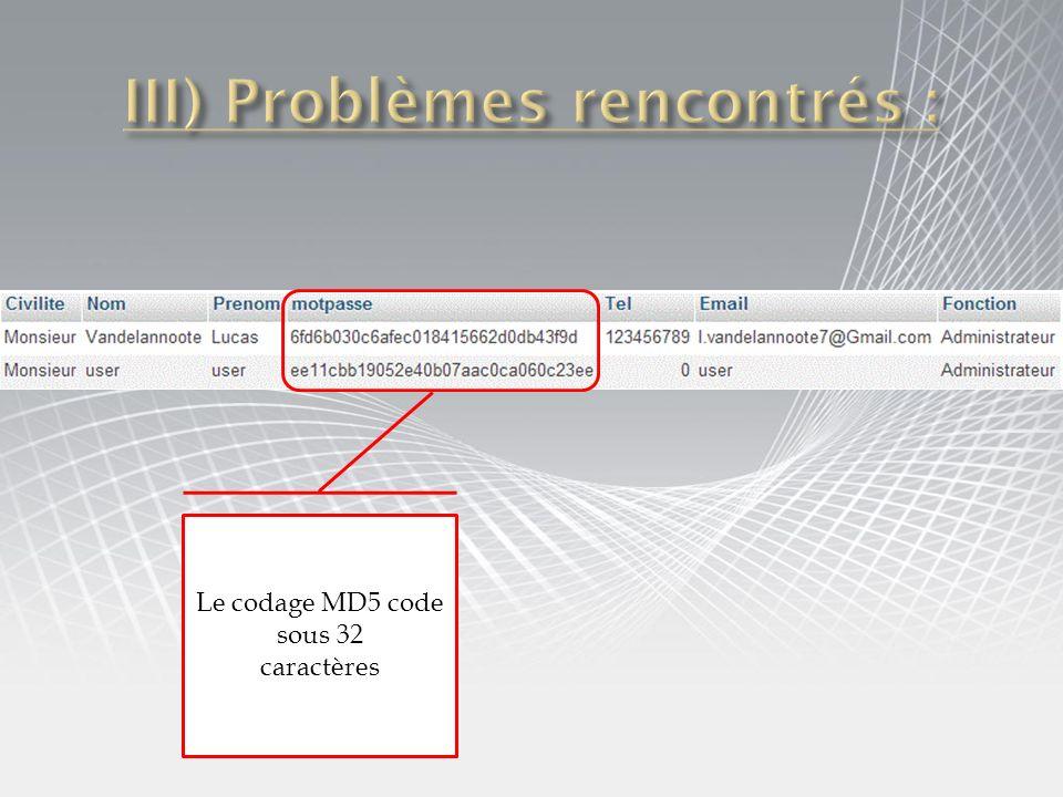 Le codage MD5 code sous 32 caractères