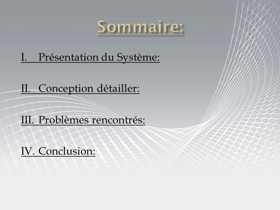 I.Présentation du Système: II.Conception détailler: III.Problèmes rencontrés: IV.Conclusion: