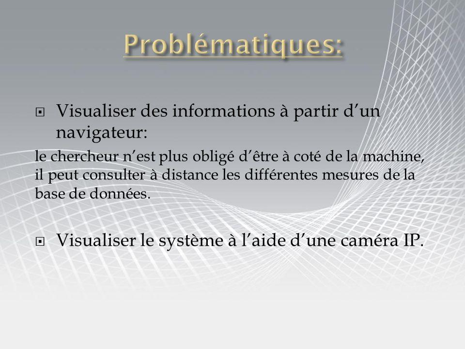 Visualiser des informations à partir dun navigateur: le chercheur nest plus obligé dêtre à coté de la machine, il peut consulter à distance les différentes mesures de la base de données.