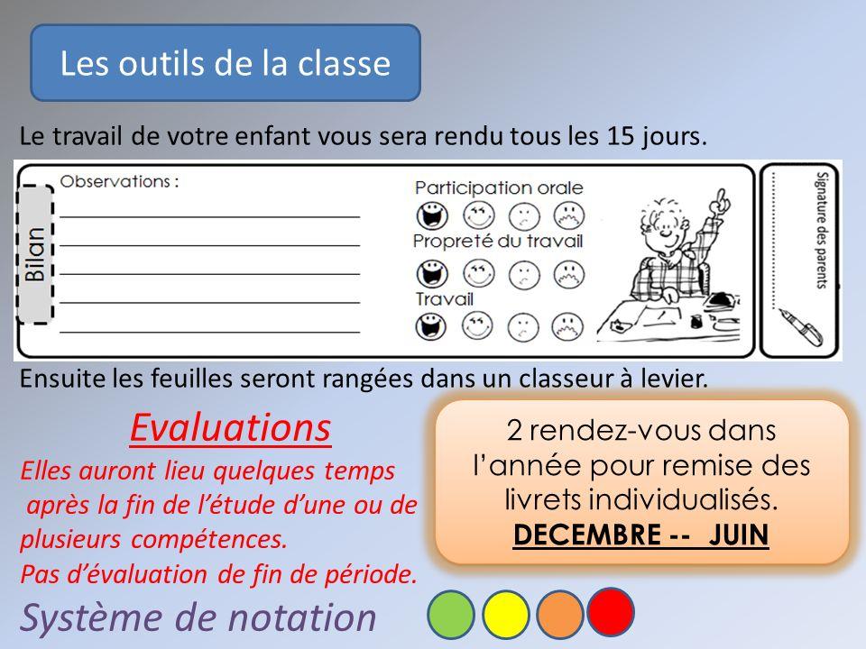 Une journée type Accueil : cantine / Etude Un mot / Un jour Le matin Nous privilégions le Français et les maths.