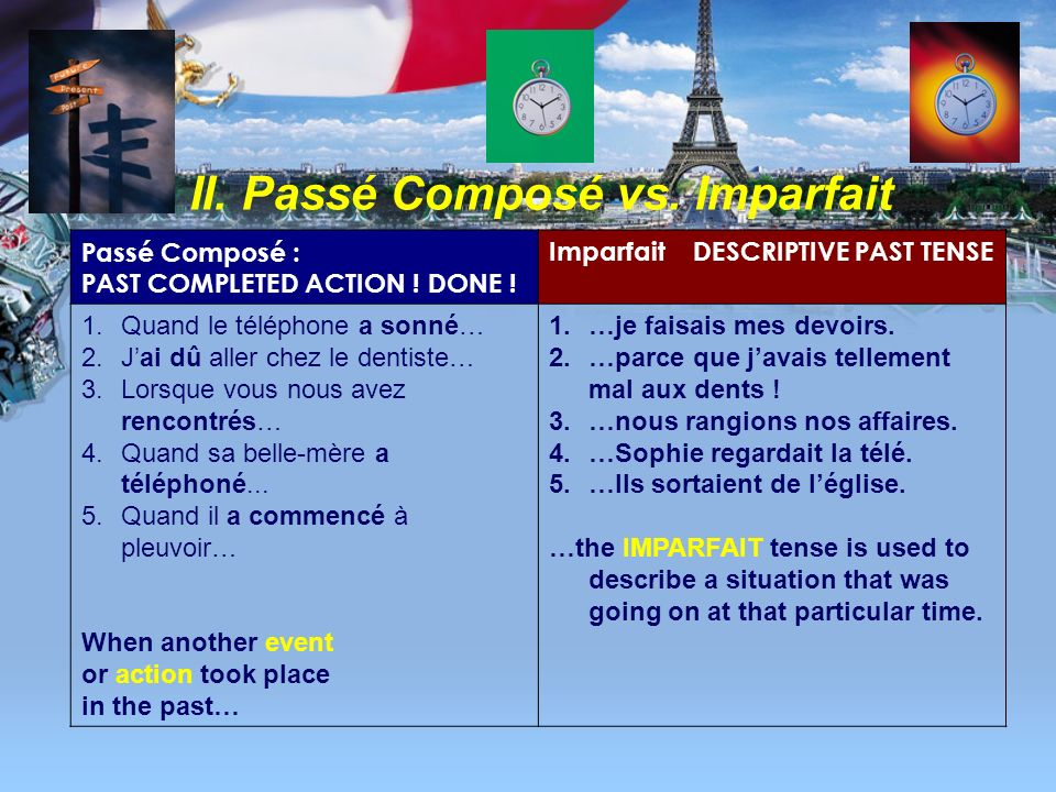 II.Passé Composé vs. Imparfait Passé Composé : PAST COMPLETED ACTION .