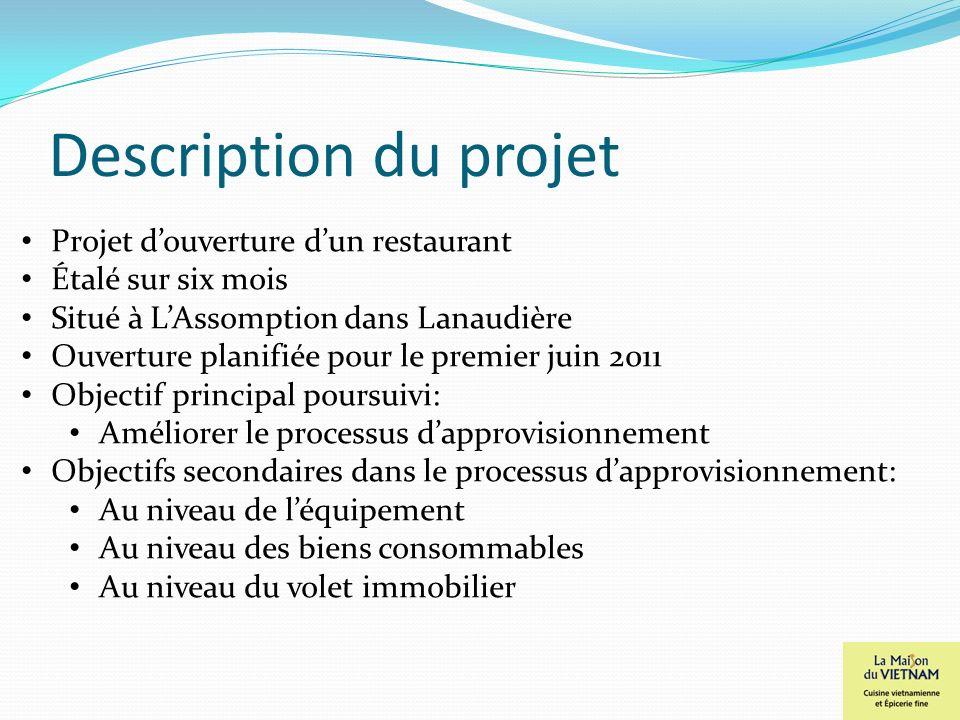 Description du projet Projet douverture dun restaurant Étalé sur six mois Situé à LAssomption dans Lanaudière Ouverture planifiée pour le premier juin