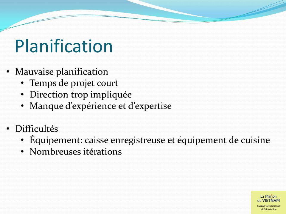 Planification Mauvaise planification Temps de projet court Direction trop impliquée Manque dexpérience et dexpertise Difficultés Équipement: caisse en