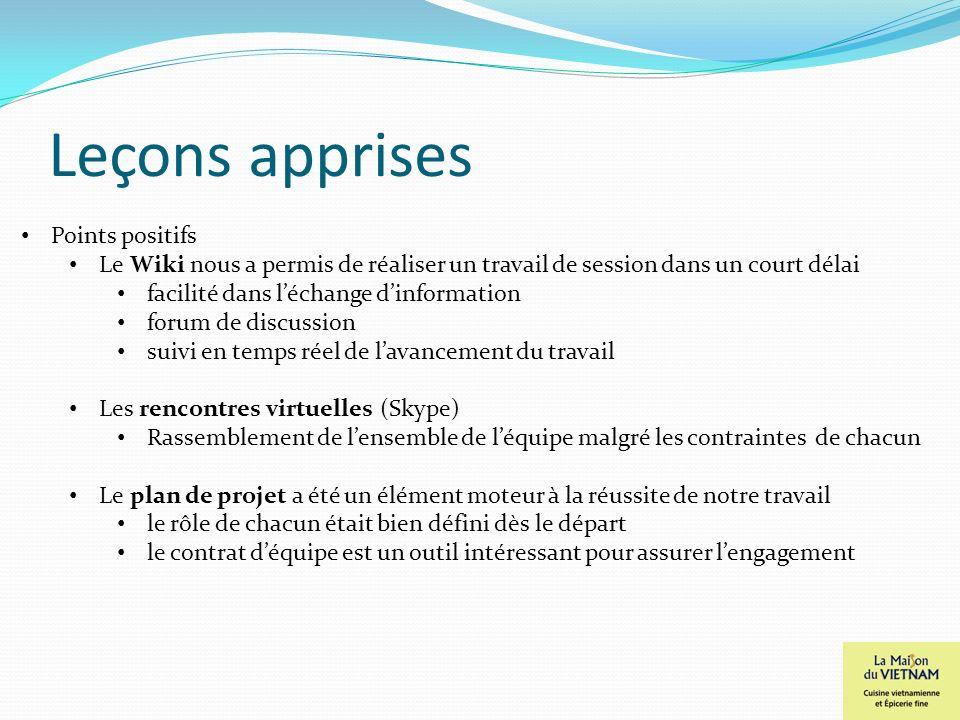 Leçons apprises Points positifs Le Wiki nous a permis de réaliser un travail de session dans un court délai facilité dans léchange dinformation forum