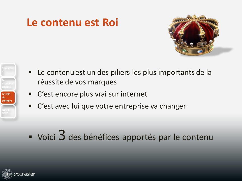 Le contenu est Roi Le contenu est un des piliers les plus importants de la réussite de vos marques Cest encore plus vrai sur internet Cest avec lui qu