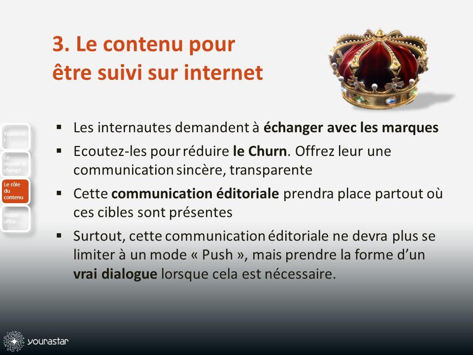 3. Le contenu pour être suivi sur internet Les internautes demandent à échanger avec les marques Ecoutez-les pour réduire le Churn. Offrez leur une co