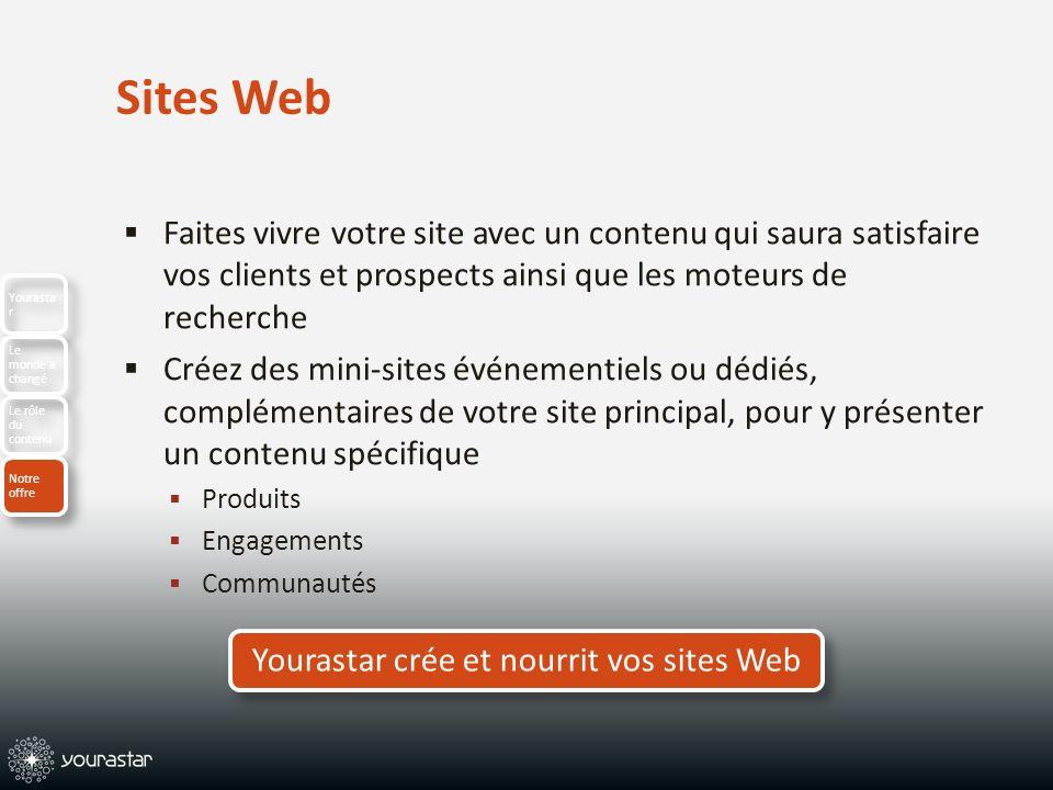 Sites Web Faites vivre votre site avec un contenu qui saura satisfaire vos clients et prospects ainsi que les moteurs de recherche Créez des mini-site