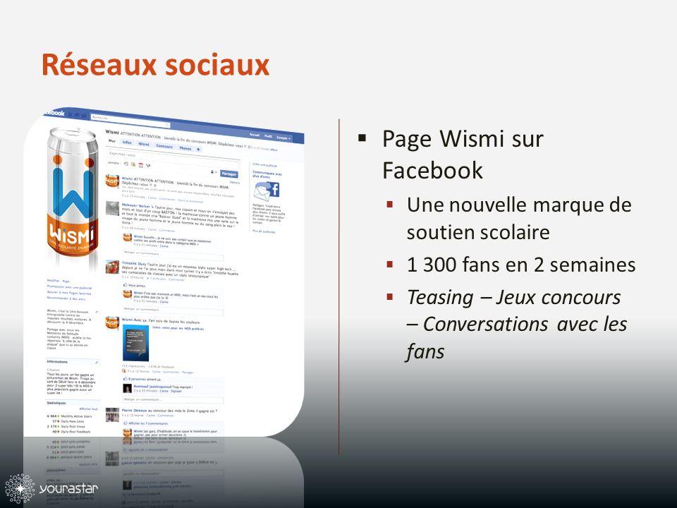 Réseaux sociaux Page Wismi sur Facebook Une nouvelle marque de soutien scolaire 1 300 fans en 2 semaines Teasing – Jeux concours – Conversations avec les fans