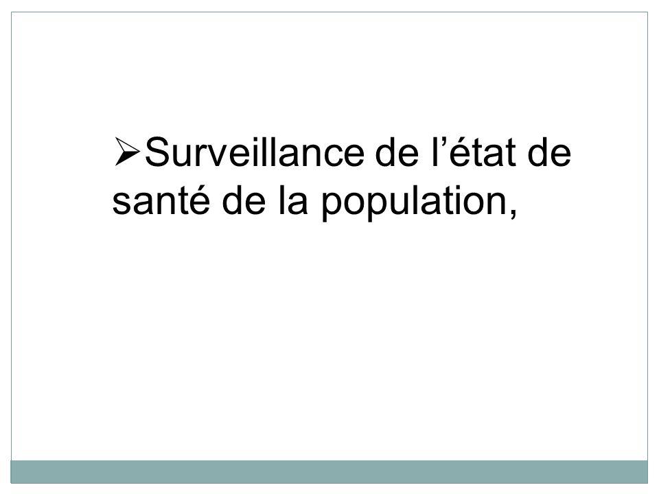 Surveillance de létat de santé de la population,
