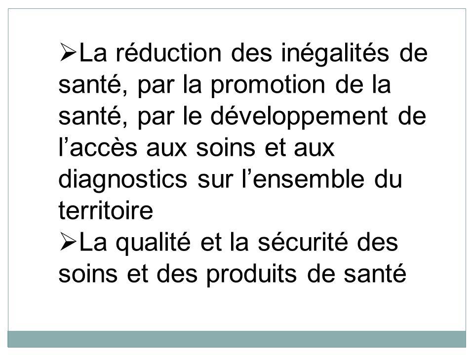 La réduction des inégalités de santé, par la promotion de la santé, par le développement de laccès aux soins et aux diagnostics sur lensemble du terri
