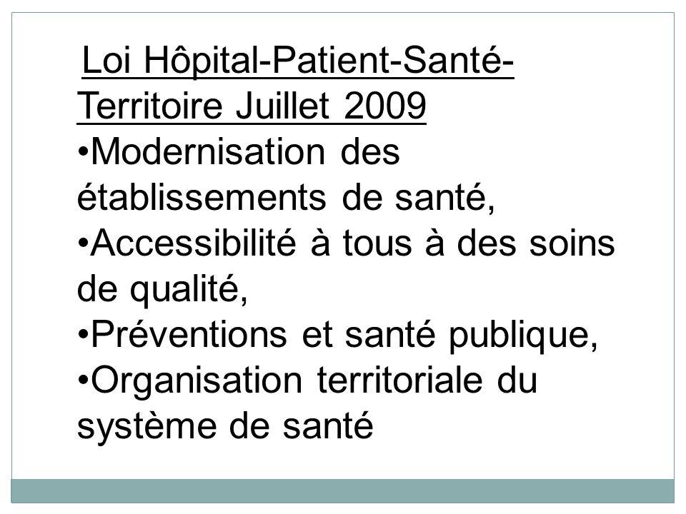 Loi Hôpital-Patient-Santé- Territoire Juillet 2009 Modernisation des établissements de santé, Accessibilité à tous à des soins de qualité, Préventions