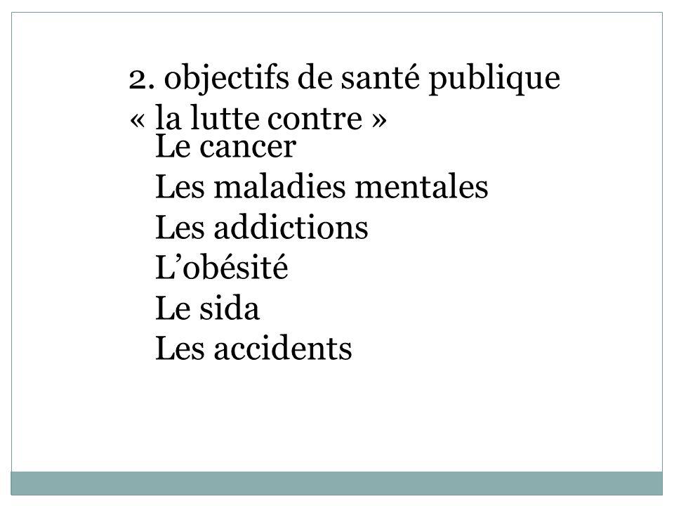 2. objectifs de santé publique « la lutte contre » Le cancer Les maladies mentales Les addictions Lobésité Le sida Les accidents