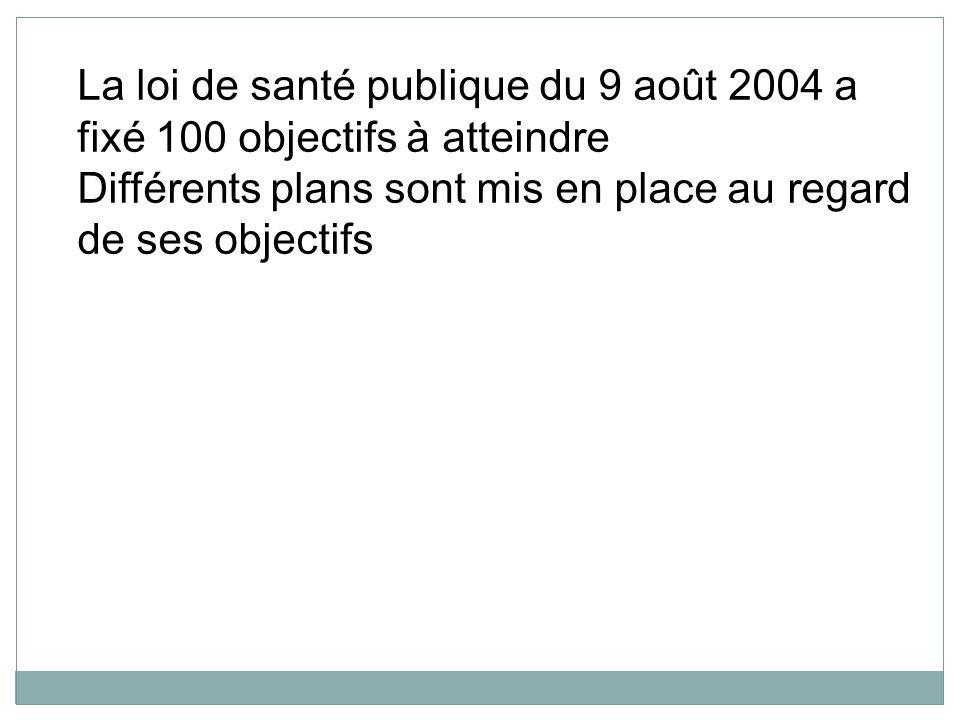 La loi de santé publique du 9 août 2004 a fixé 100 objectifs à atteindre Différents plans sont mis en place au regard de ses objectifs