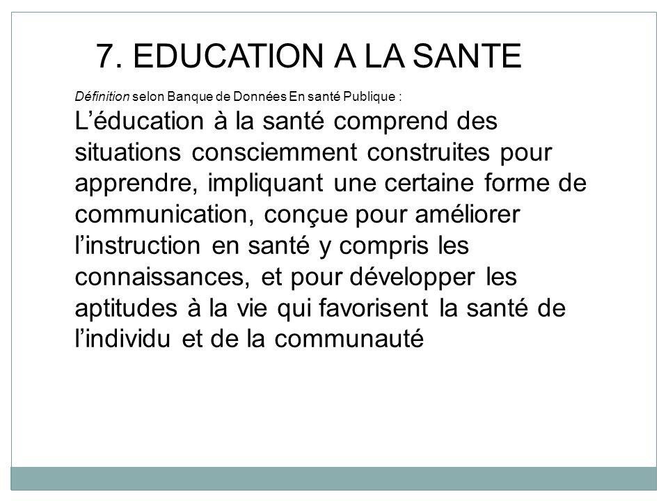 7. EDUCATION A LA SANTE Définition selon Banque de Données En santé Publique : Léducation à la santé comprend des situations consciemment construites