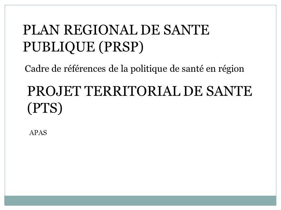 PLAN REGIONAL DE SANTE PUBLIQUE (PRSP) Cadre de références de la politique de santé en région PROJET TERRITORIAL DE SANTE (PTS) APAS