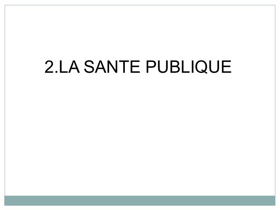 2.LA SANTE PUBLIQUE