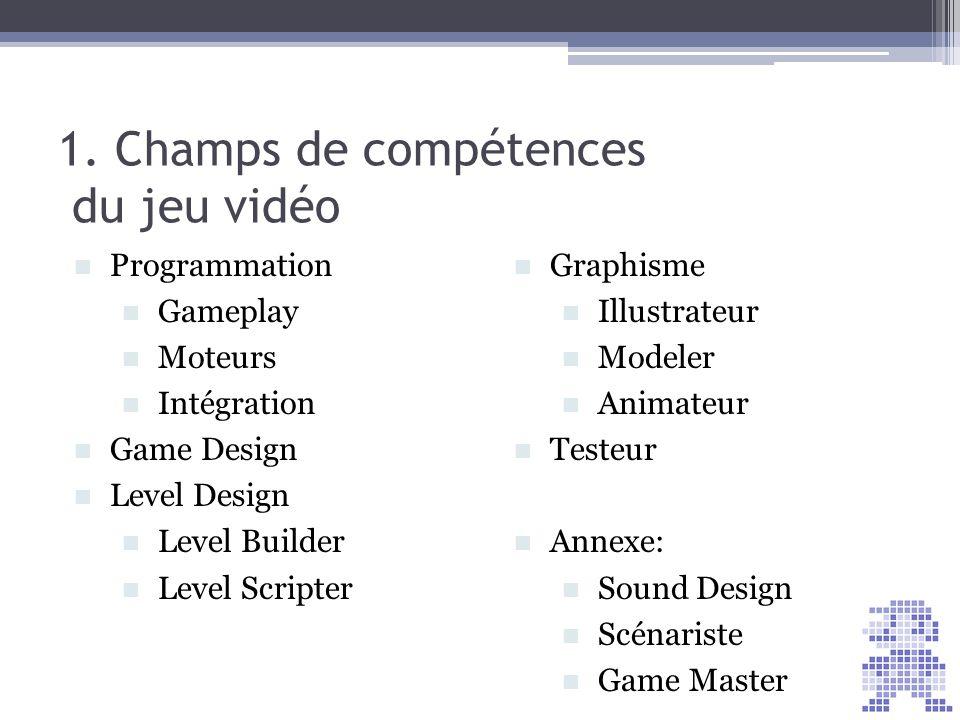 1. Champs de compétences du jeu vidéo Programmation Gameplay Moteurs Intégration Game Design Level Design Level Builder Level Scripter Graphisme Illus