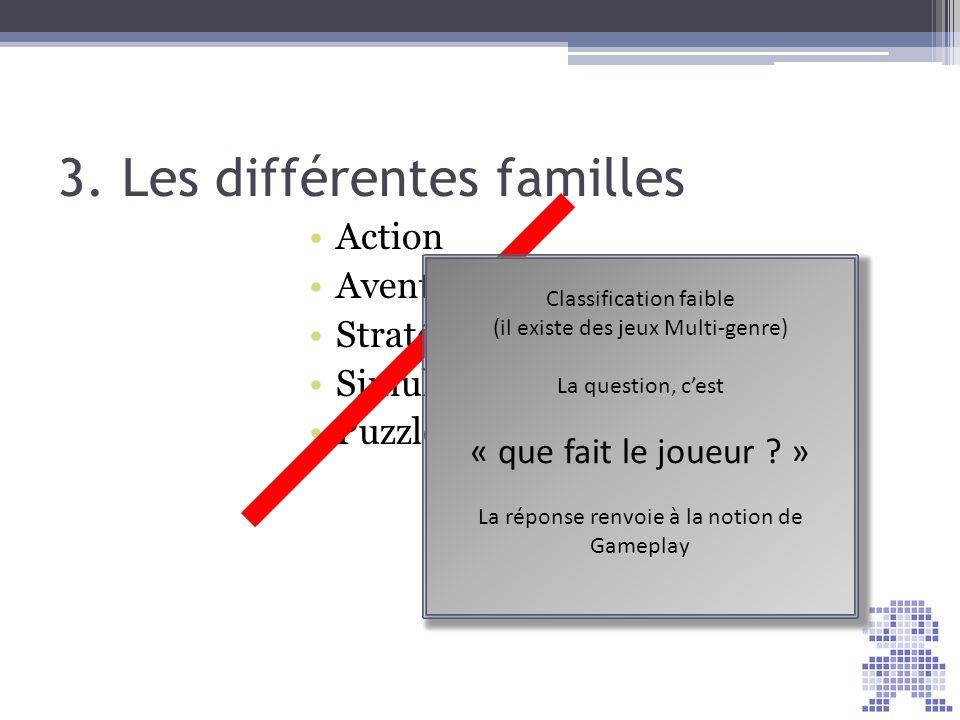 3. Les différentes familles Action Aventure Stratégie Simulation Puzzle Classification faible (il existe des jeux Multi-genre) La question, cest « que