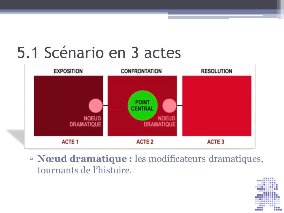 5.1 Scénario en 3 actes Nœud dramatique : les modificateurs dramatiques, tournants de lhistoire.