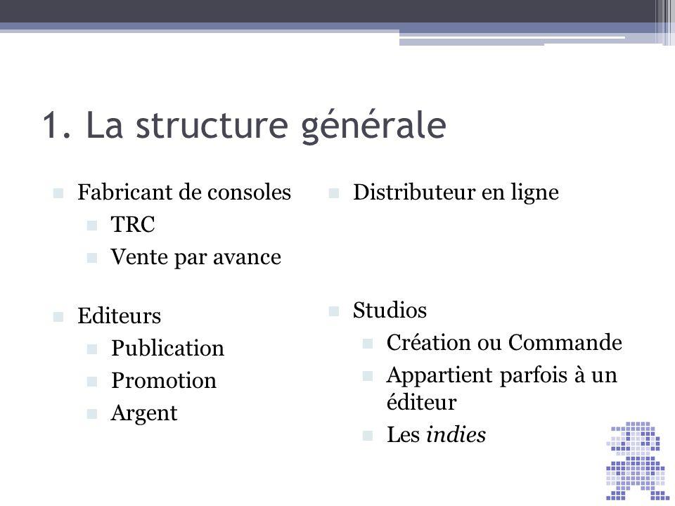 1. La structure générale Editeurs Publication Promotion Argent Studios Création ou Commande Appartient parfois à un éditeur Les indies Fabricant de co