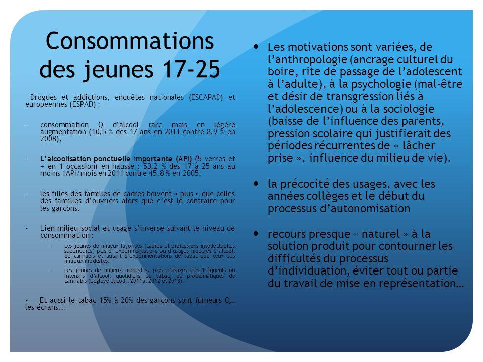 Consommations des jeunes 17-25 Les motivations sont variées, de lanthropologie (ancrage culturel du boire, rite de passage de ladolescent à ladulte),