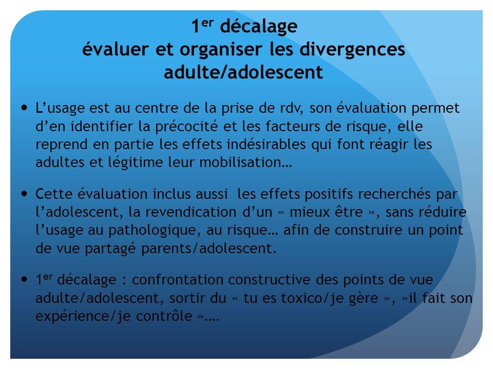 1 er décalage évaluer et organiser les divergences adulte/adolescent Lusage est au centre de la prise de rdv, son évaluation permet den identifier la