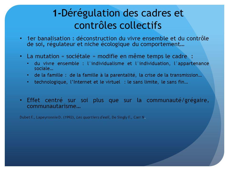 1- Dérégulation des cadres et contrôles collectifs 1er banalisation : déconstruction du vivre ensemble et du contrôle de soi, régulateur et niche écol