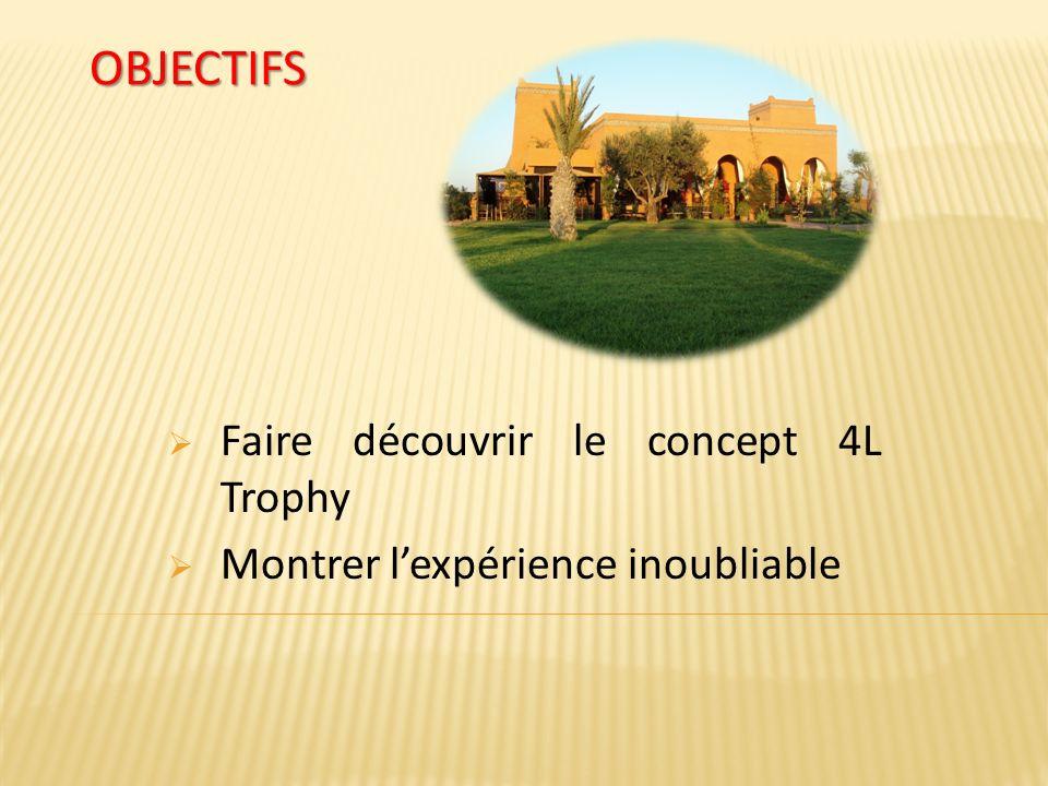 OBJECTIFS Faire découvrir le concept 4L Trophy Montrer lexpérience inoubliable