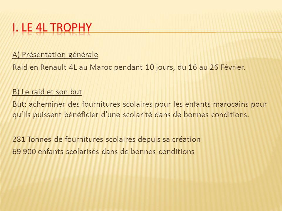 A) Présentation générale Raid en Renault 4L au Maroc pendant 10 jours, du 16 au 26 Février.
