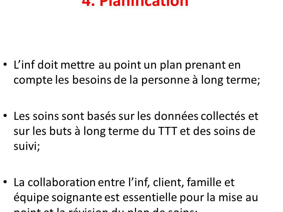 4. Planification Linf doit mettre au point un plan prenant en compte les besoins de la personne à long terme; Les soins sont basés sur les données col