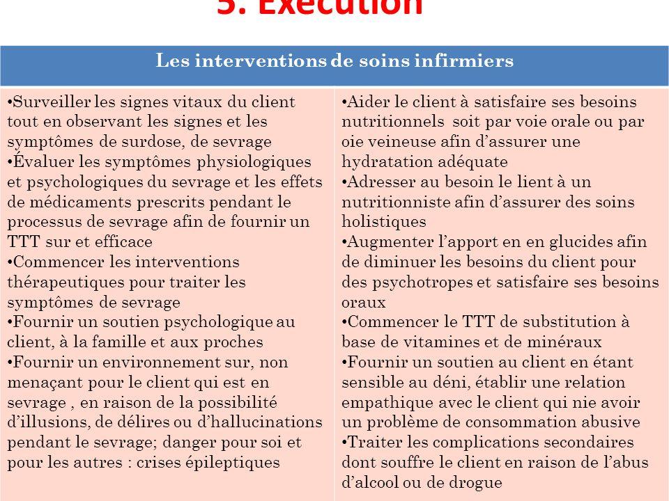 5. Exécution Les interventions de soins infirmiers Surveiller les signes vitaux du client tout en observant les signes et les symptômes de surdose, de