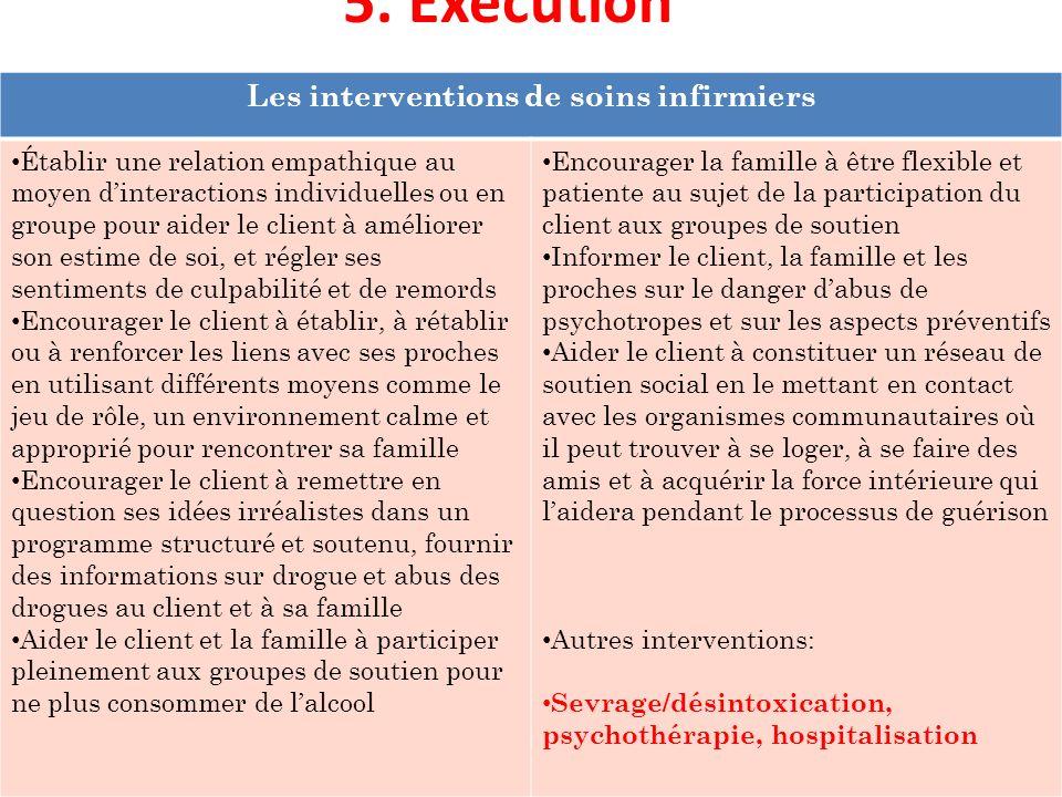 5. Exécution Les interventions de soins infirmiers Établir une relation empathique au moyen dinteractions individuelles ou en groupe pour aider le cli