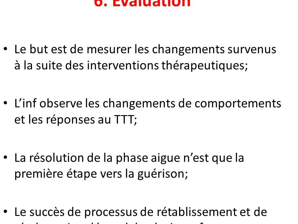 6. Evaluation Le but est de mesurer les changements survenus à la suite des interventions thérapeutiques; Linf observe les changements de comportement