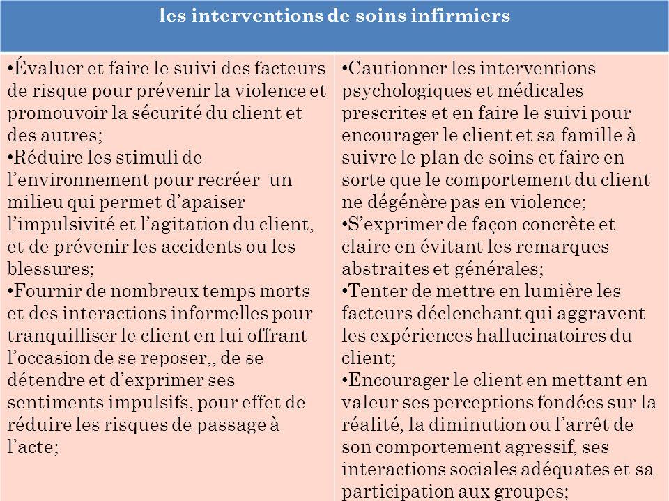 les interventions de soins infirmiers Évaluer et faire le suivi des facteurs de risque pour prévenir la violence et promouvoir la sécurité du client e
