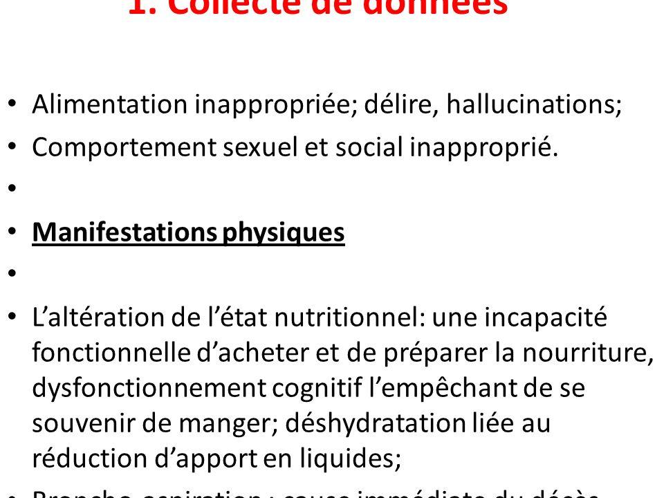 1. Collecte de données Alimentation inappropriée; délire, hallucinations; Comportement sexuel et social inapproprié. Manifestations physiques Laltérat