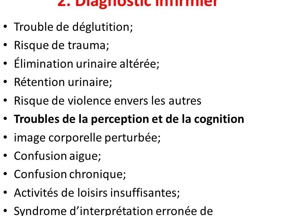 2. Diagnostic infirmier Trouble de déglutition; Risque de trauma; Élimination urinaire altérée; Rétention urinaire; Risque de violence envers les autr