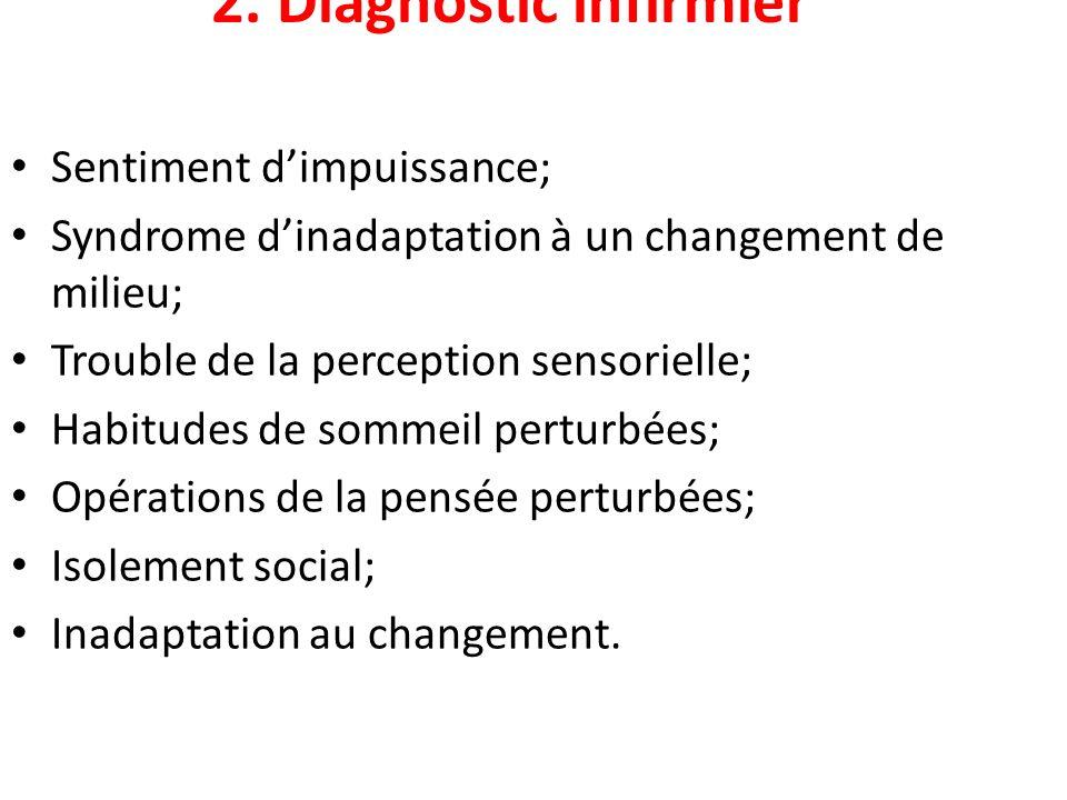 2. Diagnostic infirmier Sentiment dimpuissance; Syndrome dinadaptation à un changement de milieu; Trouble de la perception sensorielle; Habitudes de s
