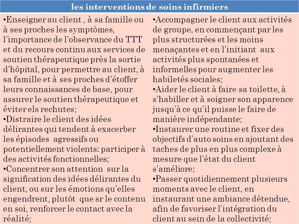 les interventions de soins infirmiers Enseigner au client, à sa famille ou à ses proches les symptômes, limportance de lobservance du TTT et du recour