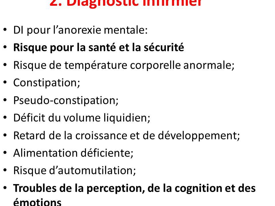 2. Diagnostic infirmier DI pour lanorexie mentale: Risque pour la santé et la sécurité Risque de température corporelle anormale; Constipation; Pseudo