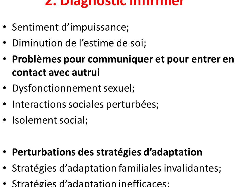 2. Diagnostic infirmier Sentiment dimpuissance; Diminution de lestime de soi; Problèmes pour communiquer et pour entrer en contact avec autrui Dysfonc