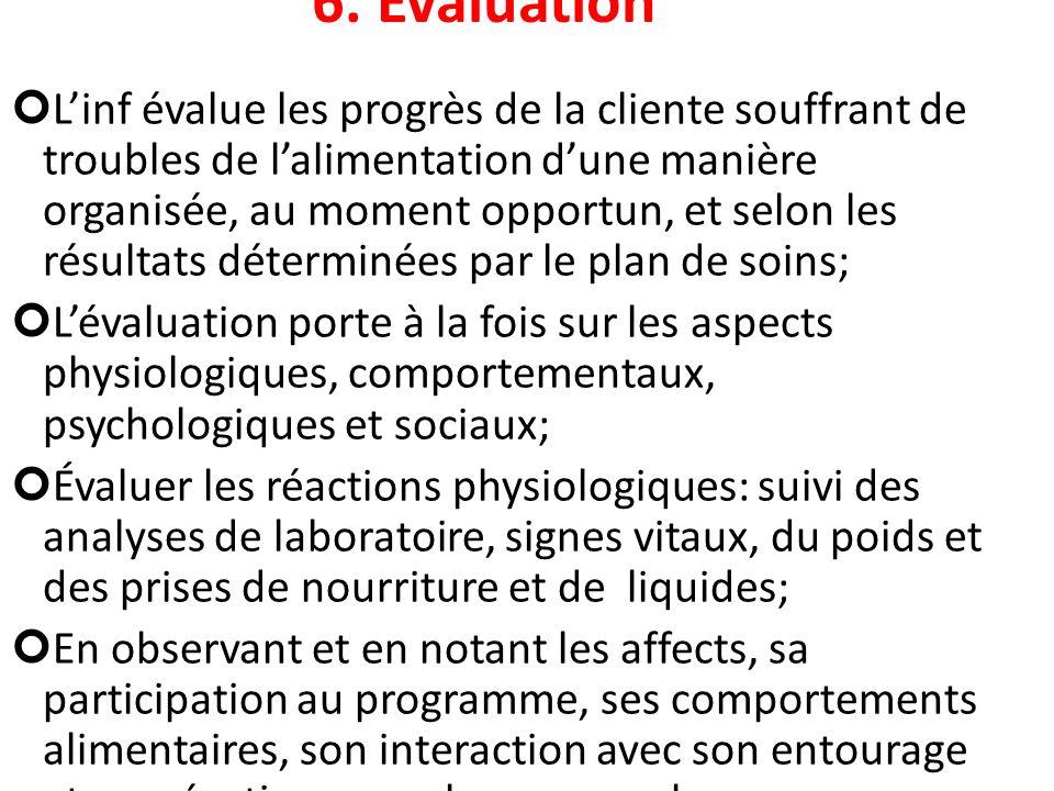6. Evaluation Linf évalue les progrès de la cliente souffrant de troubles de lalimentation dune manière organisée, au moment opportun, et selon les ré