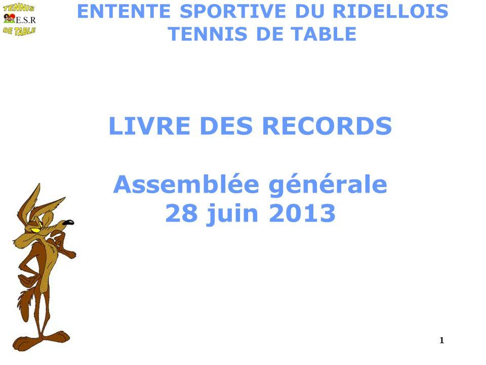 1 LIVRE DES RECORDS Assemblée générale 28 juin 2013 ENTENTE SPORTIVE DU RIDELLOIS TENNIS DE TABLE