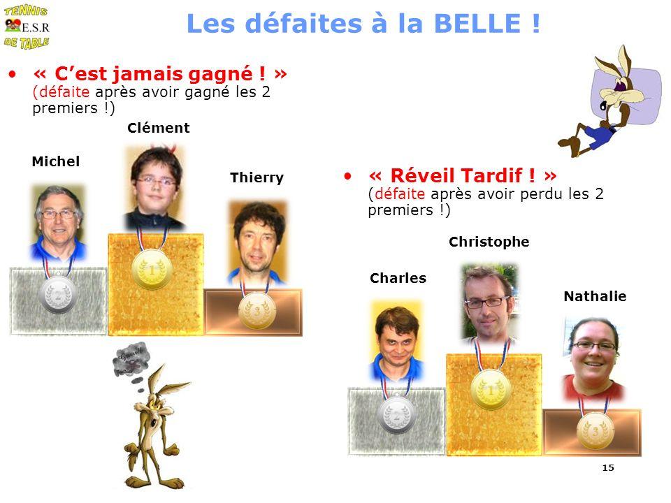 15 Les défaites à la BELLE ! « Réveil Tardif ! » (défaite après avoir perdu les 2 premiers !) « Cest jamais gagné ! » (défaite après avoir gagné les 2