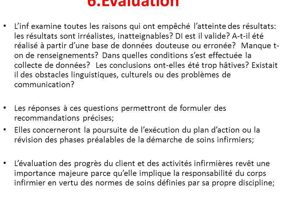 6.Évaluation Linf examine toutes les raisons qui ont empêché latteinte des résultats: les résultats sont irréalistes, inatteignables.