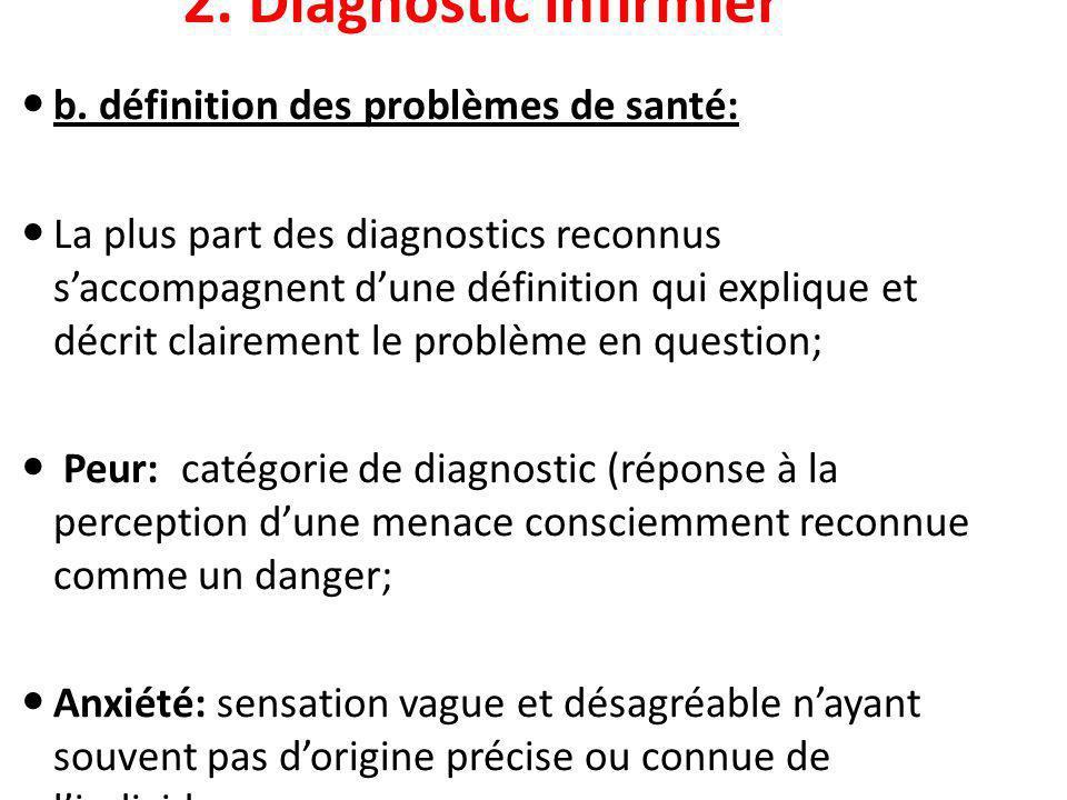 2.Diagnostic infirmier b.