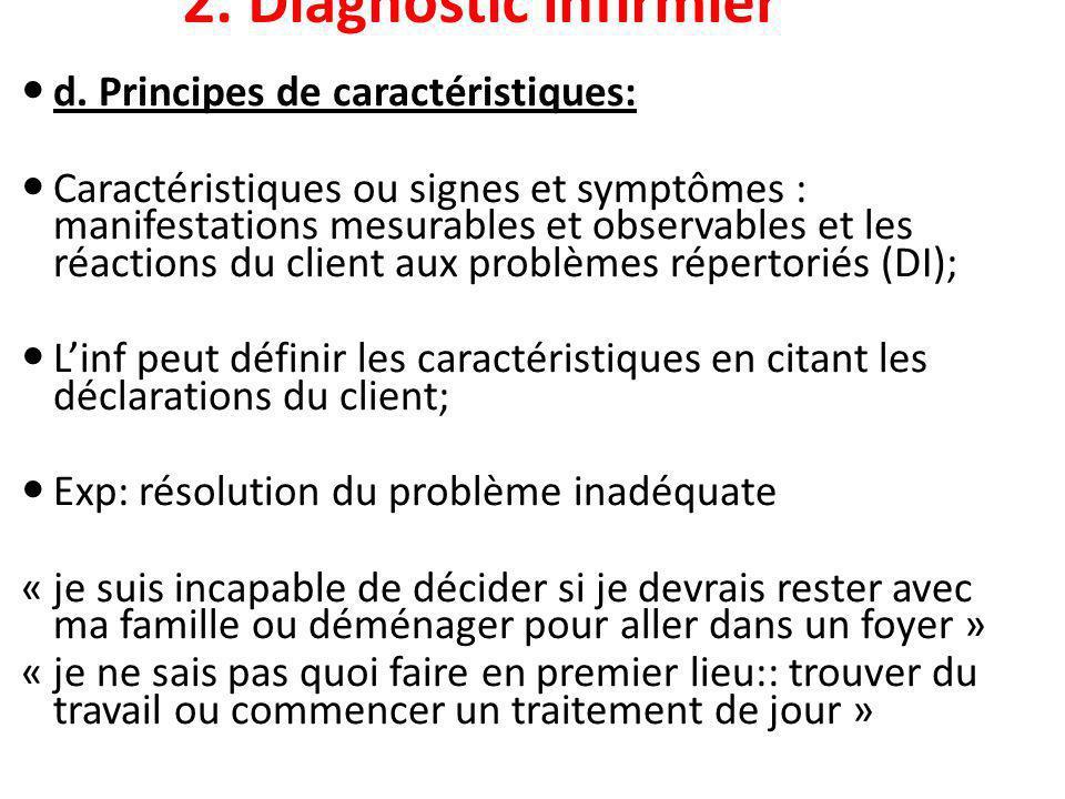 2.Diagnostic infirmier d.