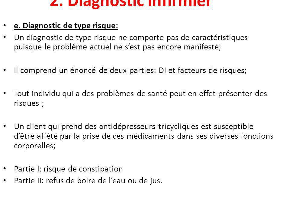 2.Diagnostic infirmier e.