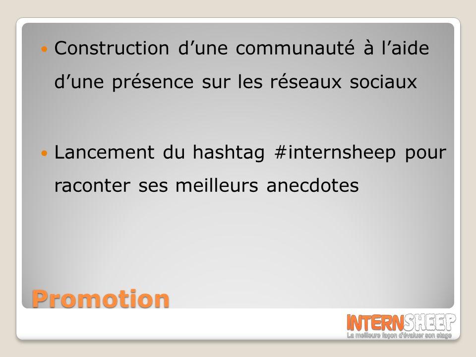 Promotion Construction dune communauté à laide dune présence sur les réseaux sociaux Lancement du hashtag #internsheep pour raconter ses meilleurs anecdotes