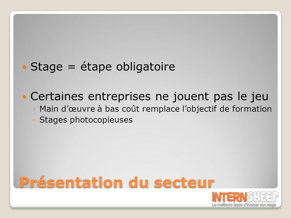 Stage = étape obligatoire Certaines entreprises ne jouent pas le jeu Main dœuvre à bas coût remplace lobjectif de formation Stages photocopieuses