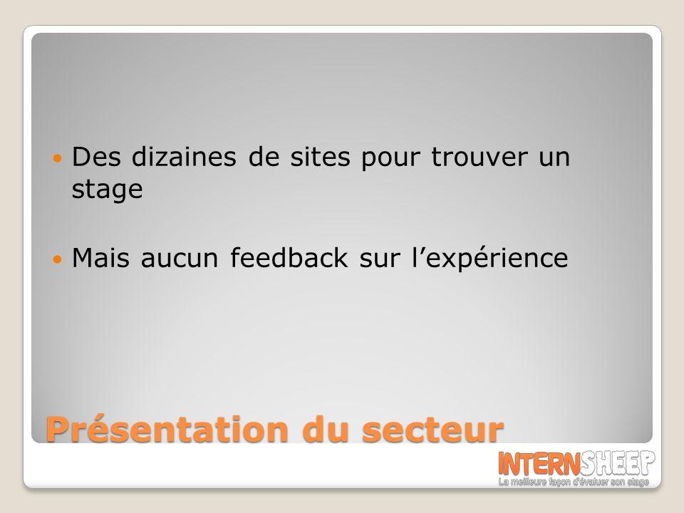 Présentation du secteur Des dizaines de sites pour trouver un stage Mais aucun feedback sur lexpérience